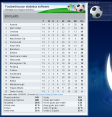 european-top-football-league-tables_1