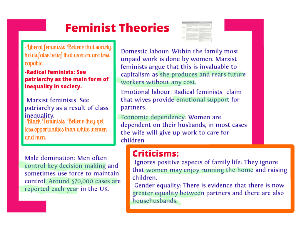 Feminism and the family essay examples