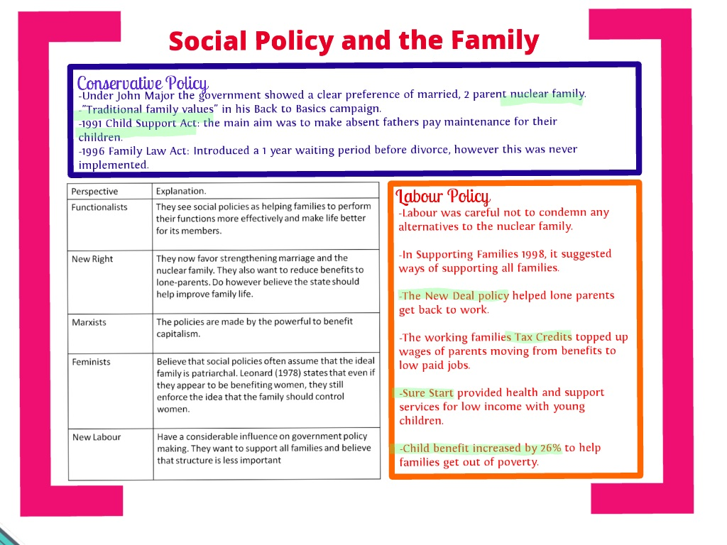 social policy for the hnc in Open document below is an essay on hnc social care from anti essays, your source for research papers, essays, and term paper examples.