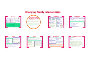 changing family relationships
