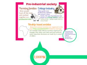 Pre-industrial society